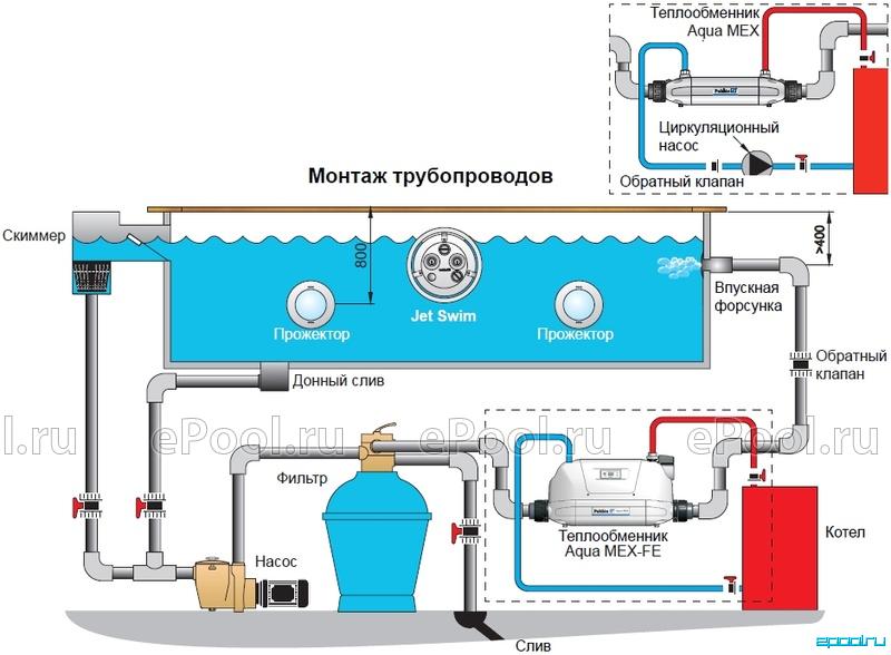Схема монтажа теплообменника pahlen теплообменник современные водоснабжение